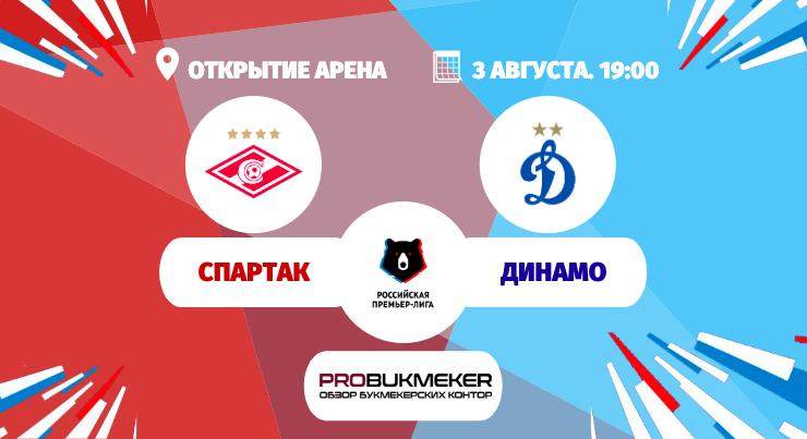 Спартак - Динамо